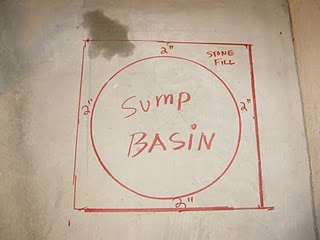 How To Install A Sump Pump