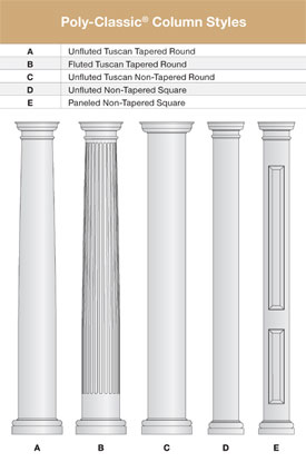 Home column styles - House design plans