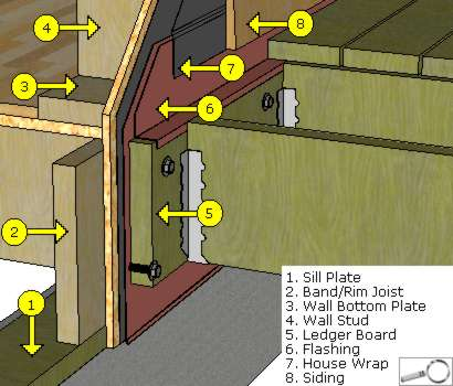 Deck building basics a concord carpenter - Things consider installing balcony home ...